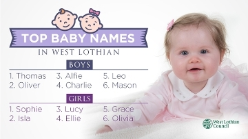 The most popular boys' and girls' names in West Lothian last year  Icon